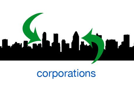 top green companies