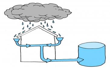 rainwater harvesting guide