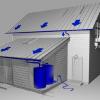 rainwater tank tips