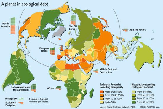 human ecological debt