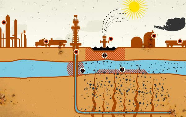 risks of fracking