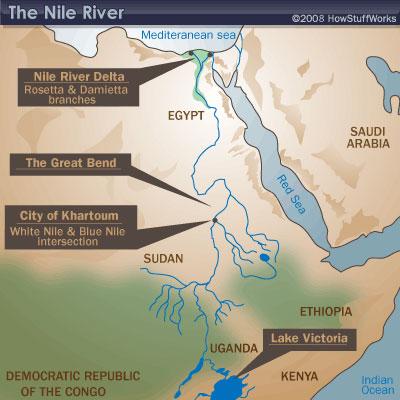 nile river politics