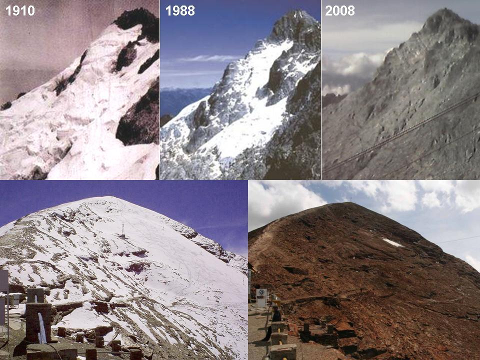 glacier retreat causing water crisis