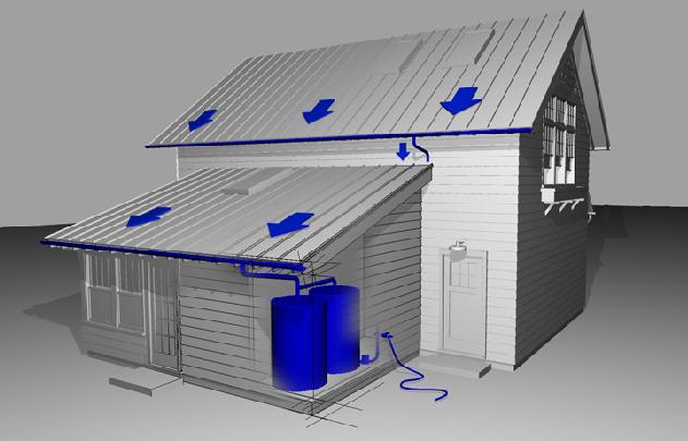 rainwater system installation tips