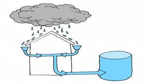 rain tank tips